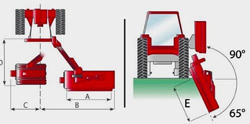 Phoenix - Sicma Ditch Bank Mowers | Carver Equipment - Diagram